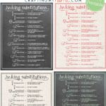 Four baking substitutions charts in different colors with text overlay: printable baking substitutions, Get the Printable.