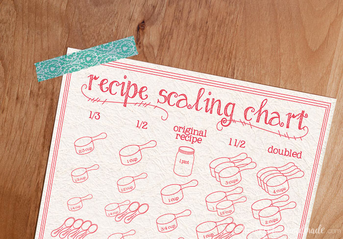 printable recipe scaling chart with washi tape